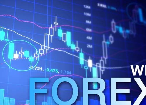 what is forex